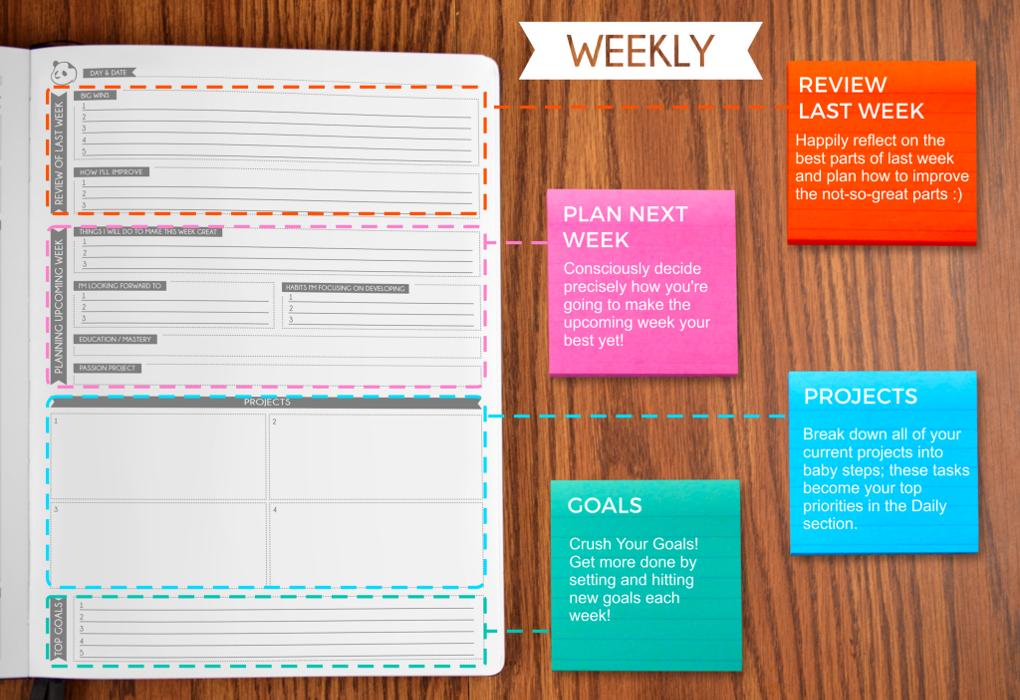panda planner weekly agenda